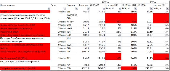 20090619_assetclasses