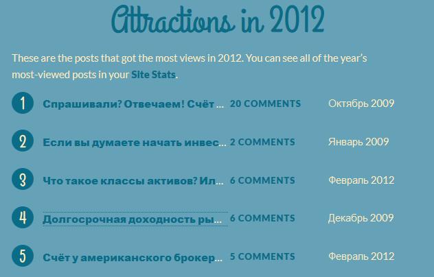 Инвестиции 2012
